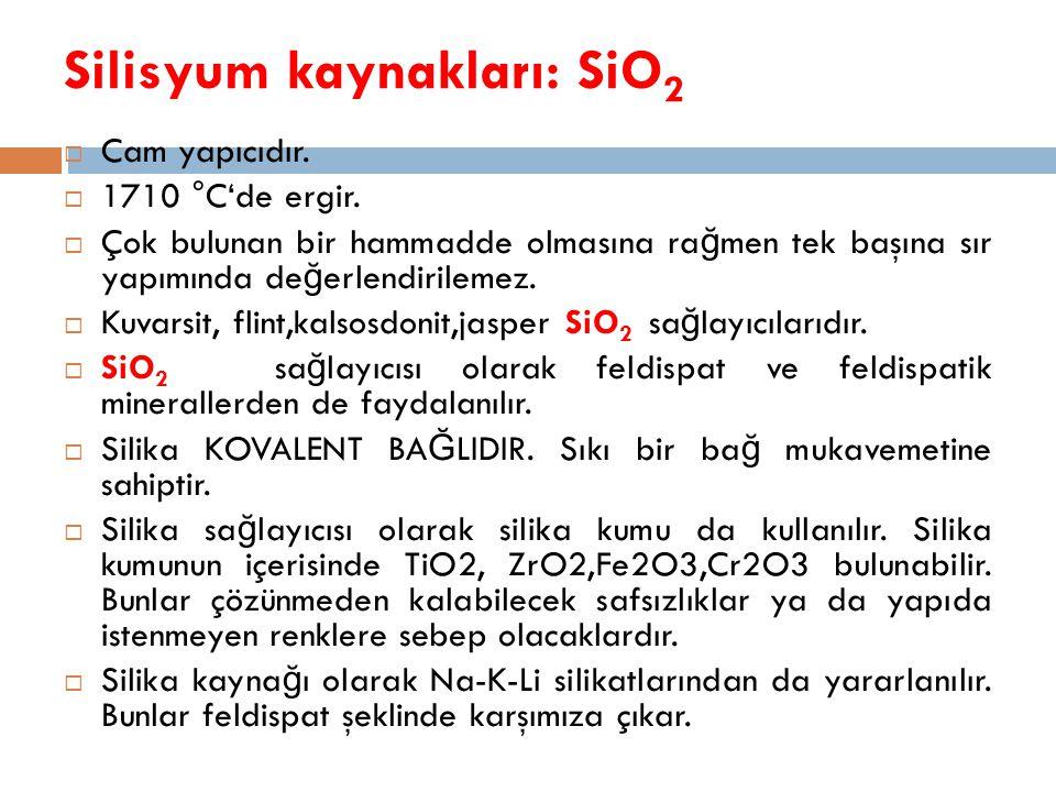 Silisyum kaynakları: SiO2