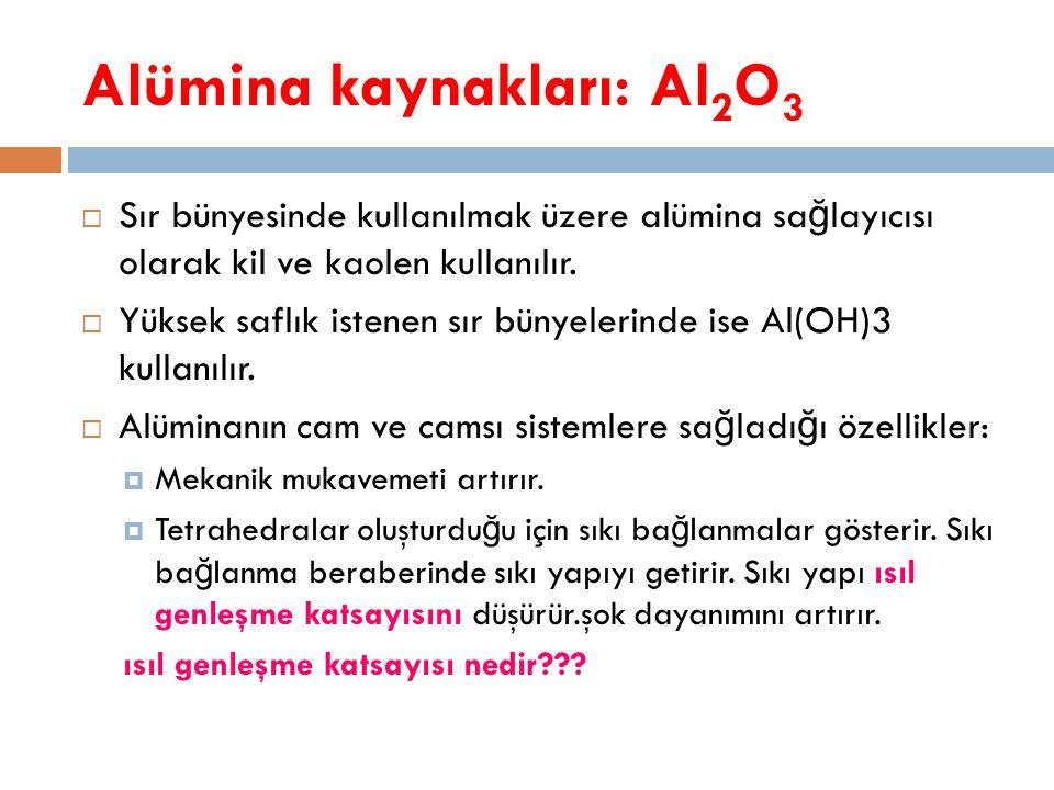 Alümina kaynakları: Al2O3