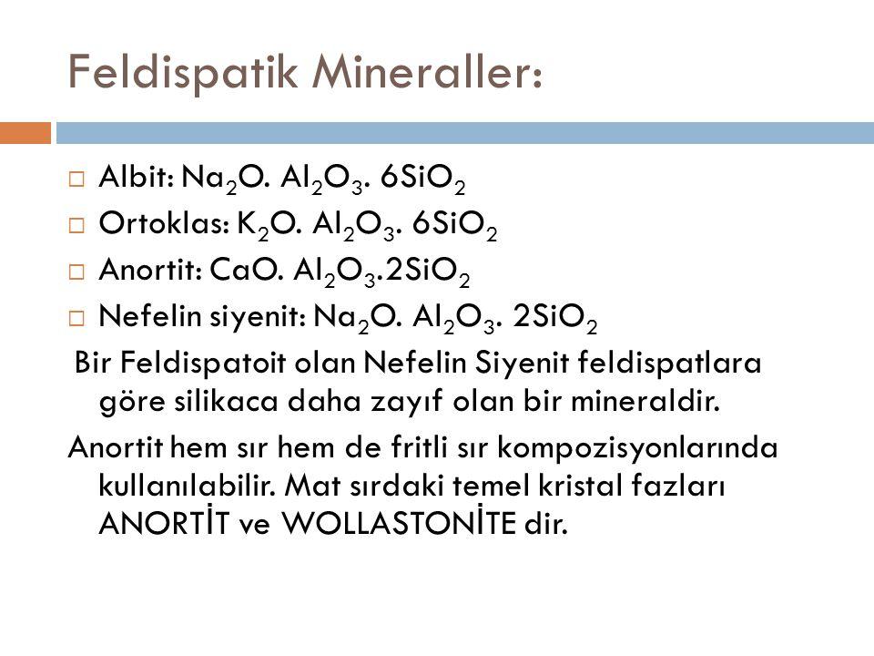 Feldispatik Mineraller: