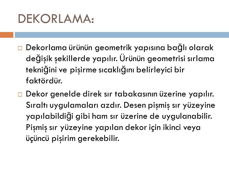 DEKORLAMA: