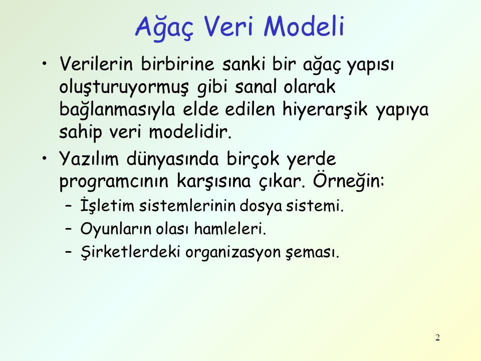 Ağaç Veri Modeli