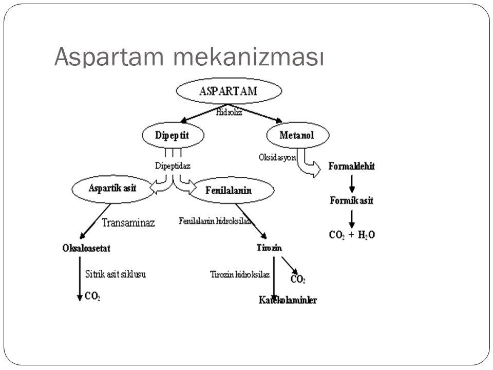 Aspartam mekanizması