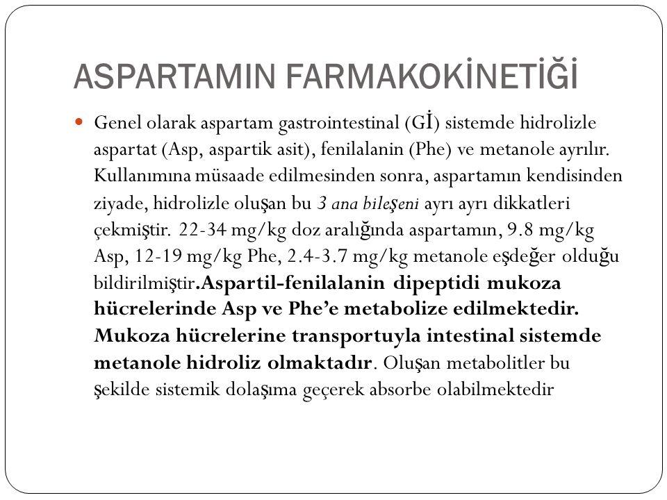 ASPARTAMIN FARMAKOKİNETİĞİ