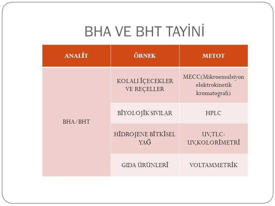 BHA VE BHT TAYİNİ ANALİT ÖRNEK METOT BHA/BHT