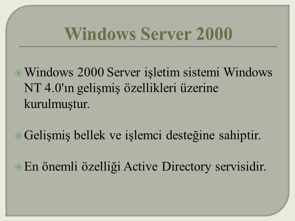 Windows Server 2000 Windows 2000 Server işletim sistemi Windows NT 4.0 ın gelişmiş özellikleri üzerine kurulmuştur.