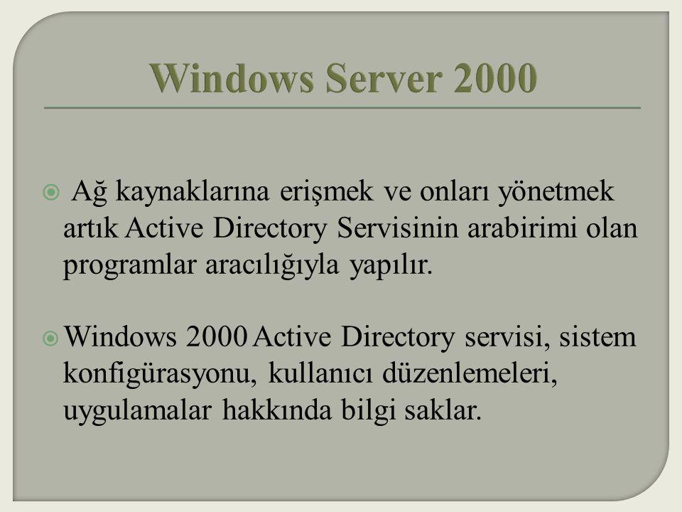 Windows Server 2000 Ağ kaynaklarına erişmek ve onları yönetmek artık Active Directory Servisinin arabirimi olan programlar aracılığıyla yapılır.