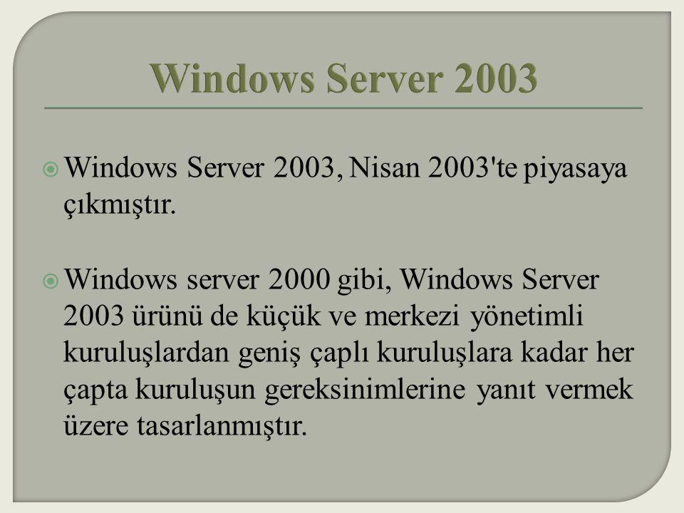 Windows Server 2003 Windows Server 2003, Nisan 2003 te piyasaya çıkmıştır.