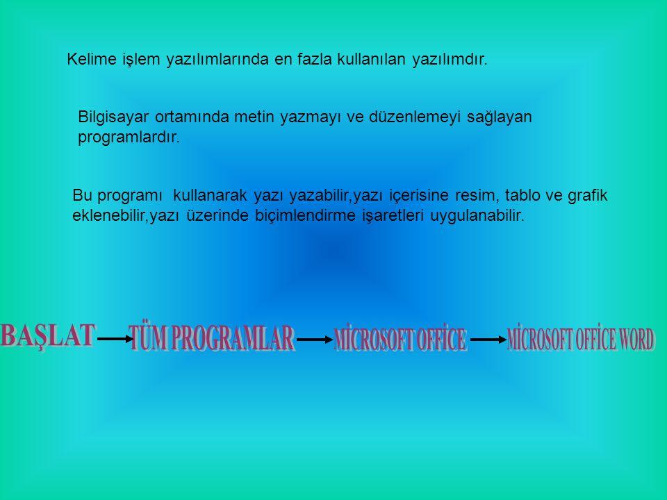 TÜM PROGRAMLAR BAŞLAT MİCROSOFT OFFİCE MİCROSOFT OFFİCE WORD
