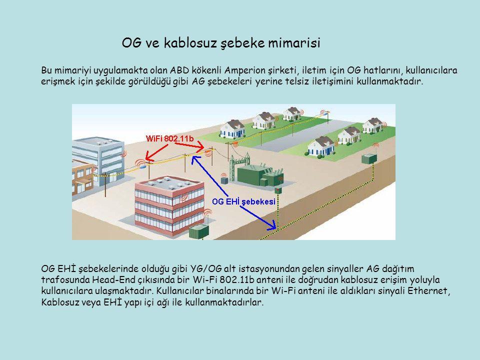OG ve kablosuz şebeke mimarisi Bu mimariyi uygulamakta olan ABD kökenli Amperion şirketi, iletim için OG hatlarını, kullanıcılara erişmek için şekilde görüldüğü gibi AG şebekeleri yerine telsiz iletişimini kullanmaktadır.