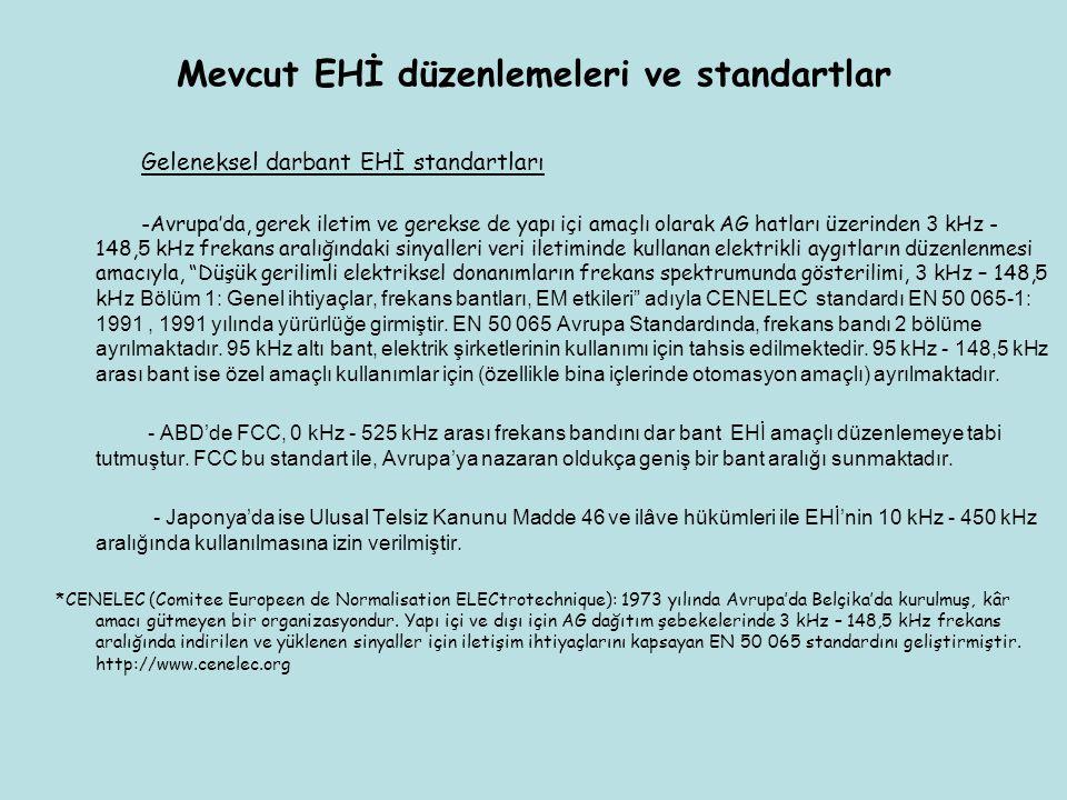 Mevcut EHİ düzenlemeleri ve standartlar