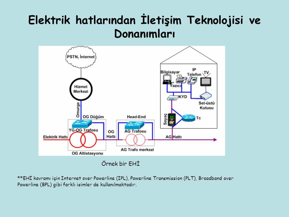 Elektrik hatlarından İletişim Teknolojisi ve Donanımları
