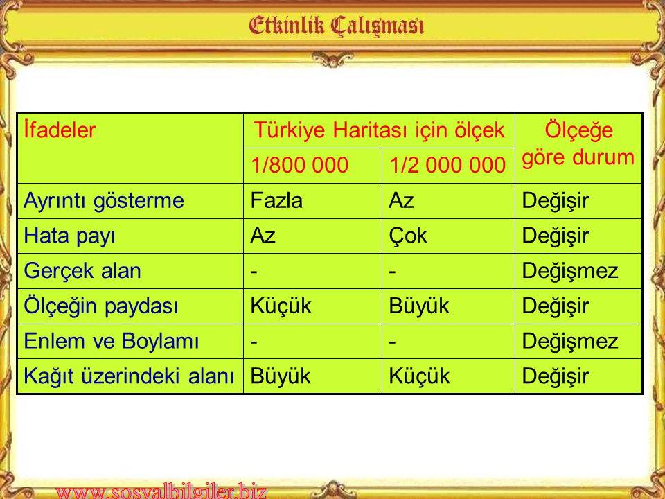 Türkiye Haritası için ölçek