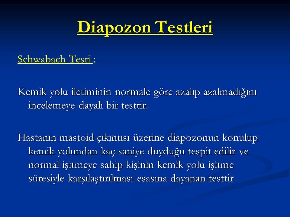 Diapozon Testleri Schwabach Testi :
