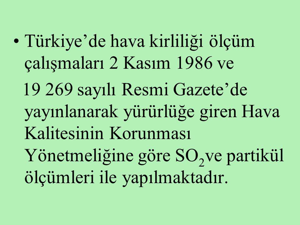 Türkiye'de hava kirliliği ölçüm çalışmaları 2 Kasım 1986 ve