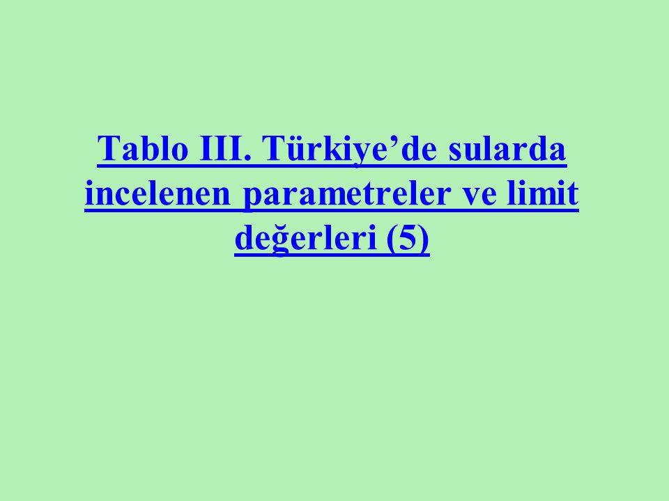 Tablo III. Türkiye'de sularda incelenen parametreler ve limit değerleri (5)
