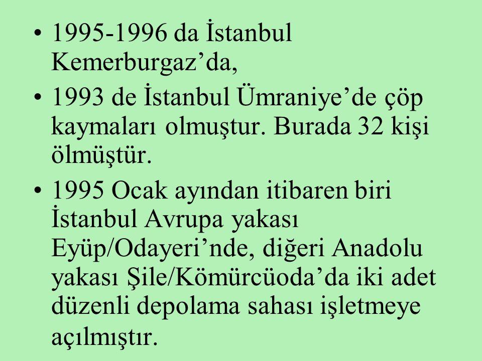 1995-1996 da İstanbul Kemerburgaz'da,