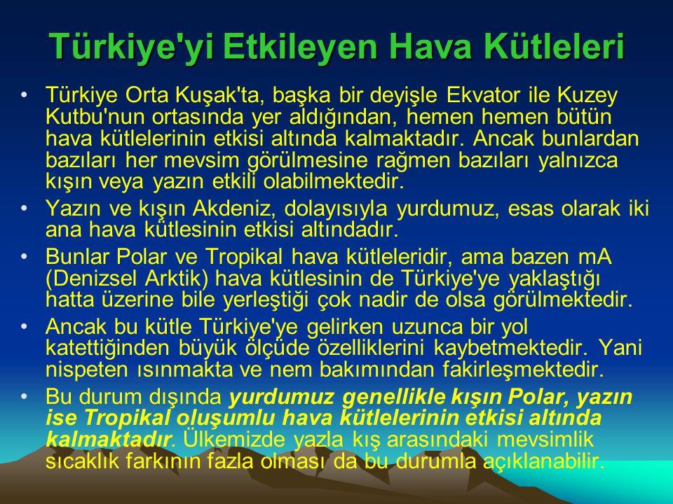 Türkiye yi Etkileyen Hava Kütleleri