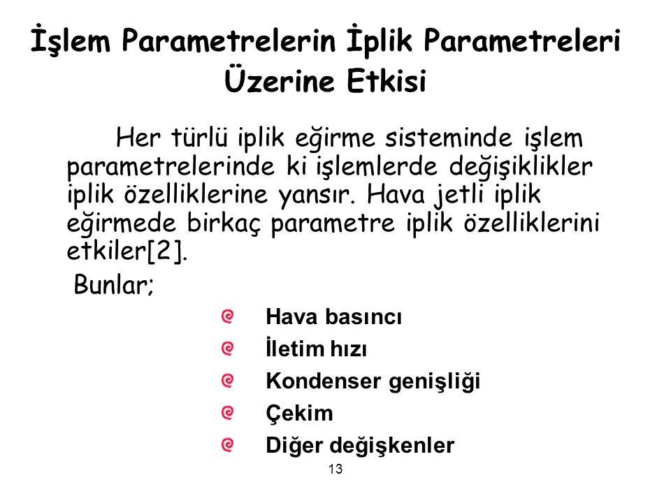 İşlem Parametrelerin İplik Parametreleri Üzerine Etkisi