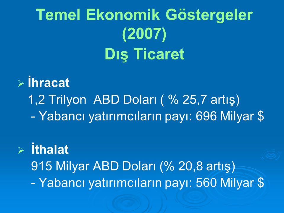 Temel Ekonomik Göstergeler (2007) Dış Ticaret