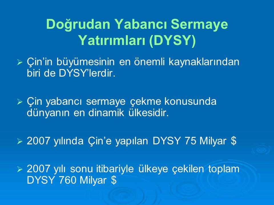 Doğrudan Yabancı Sermaye Yatırımları (DYSY)
