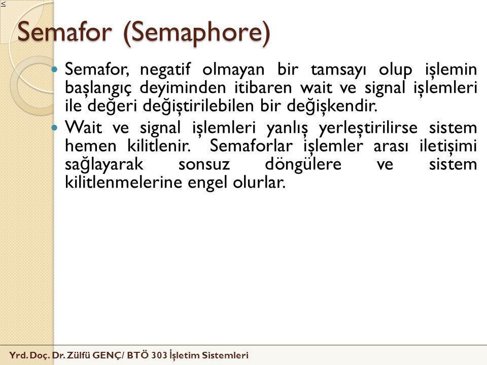 Semafor (Semaphore)