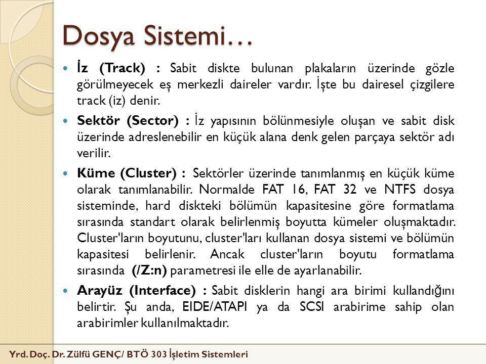 Dosya Sistemi…