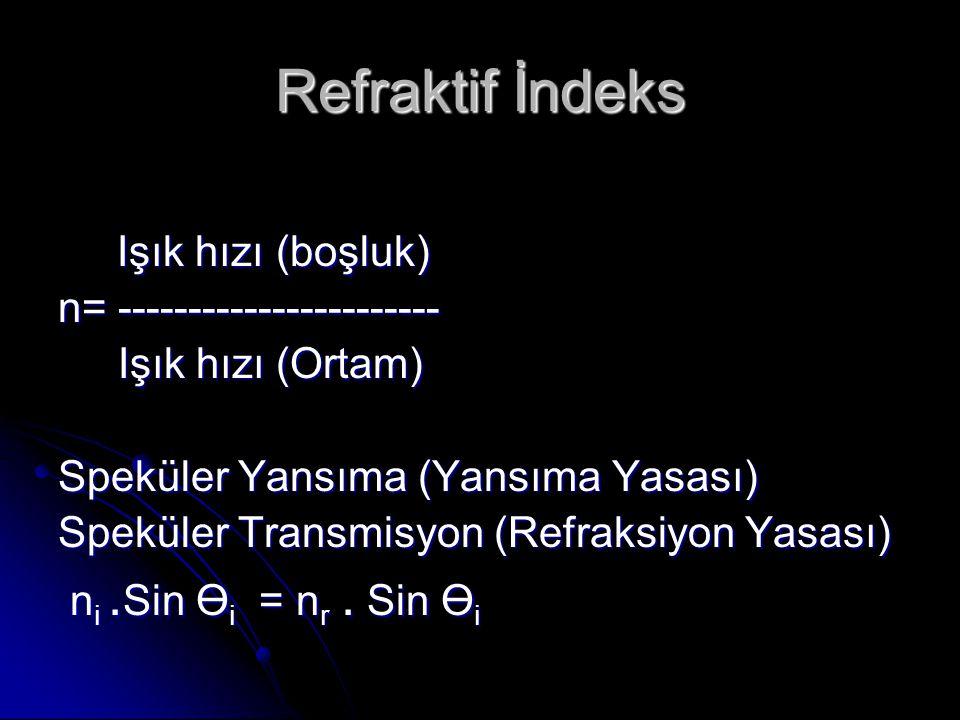 Refraktif İndeks Işık hızı (boşluk) n= -----------------------