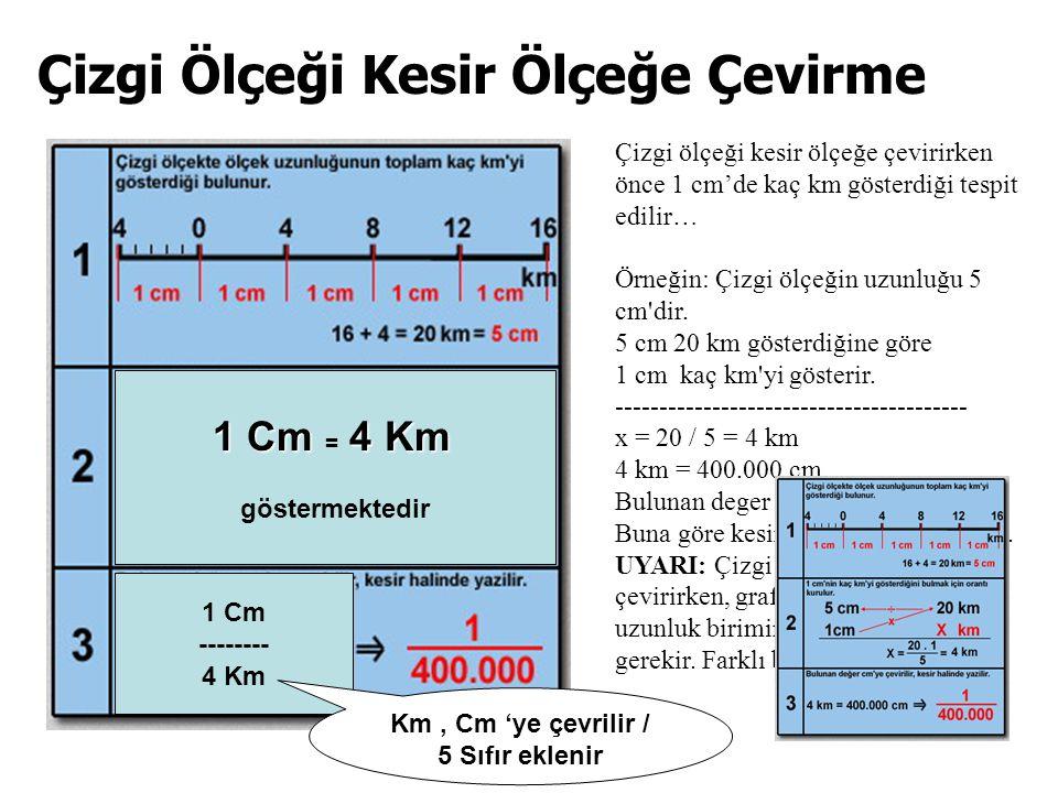Km , Cm 'ye çevrilir / 5 Sıfır eklenir