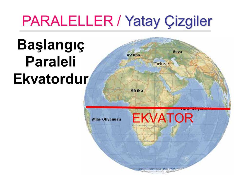 Başlangıç Paraleli Ekvatordur