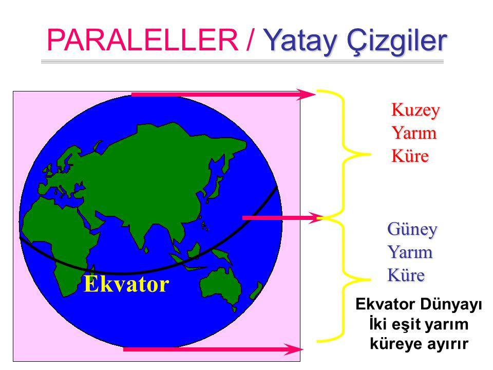 Ekvator Dünyayı İki eşit yarım küreye ayırır