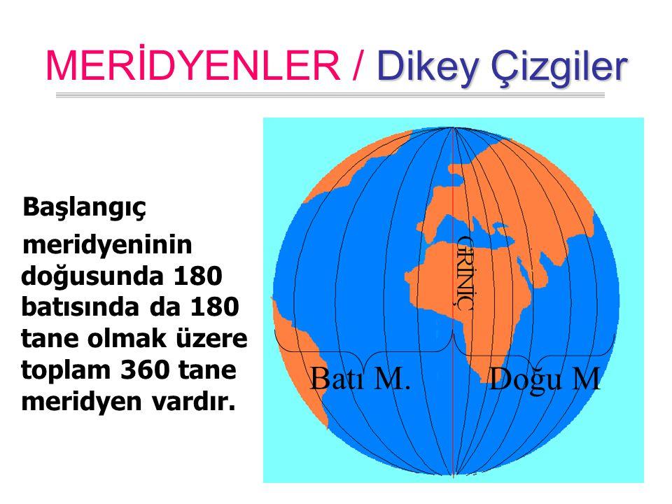 MERİDYENLER / Dikey Çizgiler
