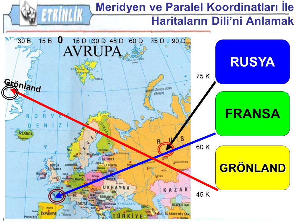 Meridyen ve Paralel Koordinatları İle Haritaların Dili'ni Anlamak