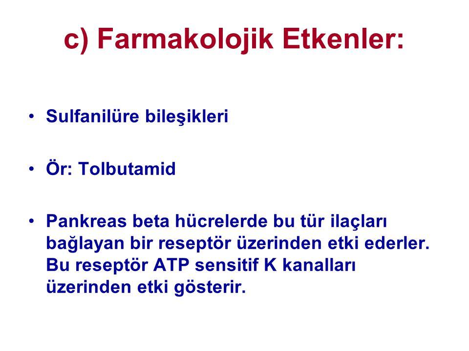 c) Farmakolojik Etkenler: