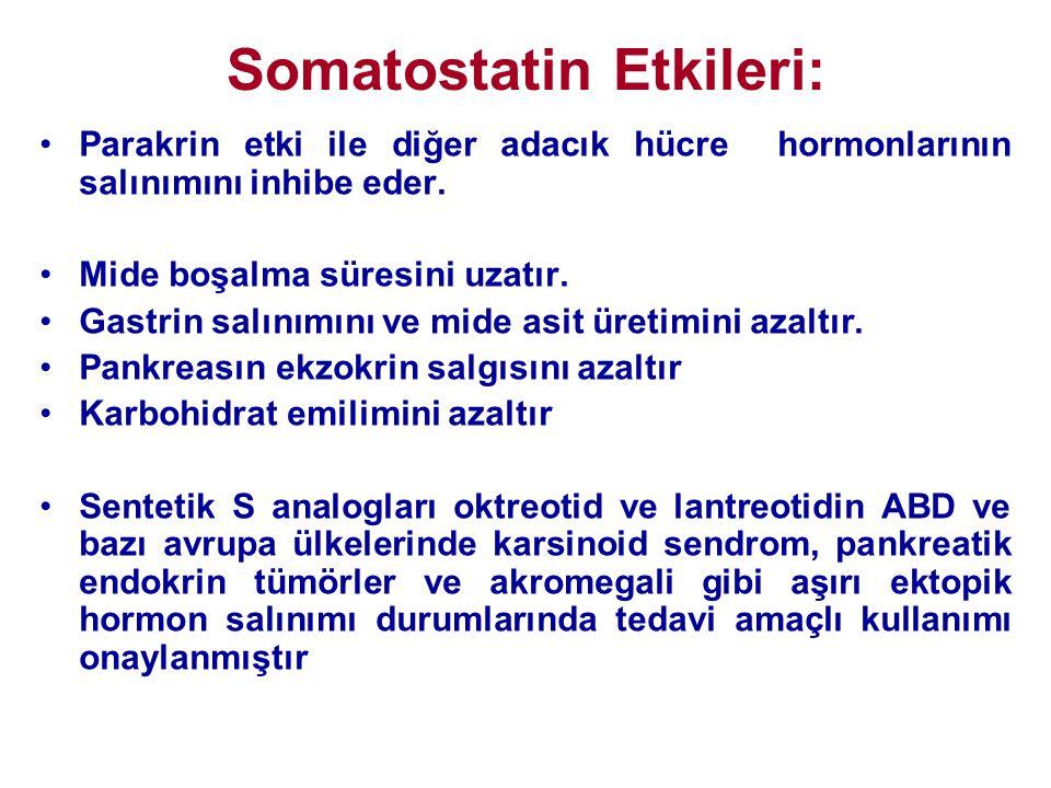 Somatostatin Etkileri: