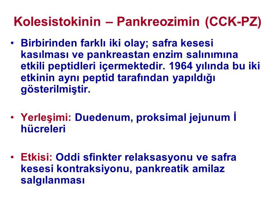 Kolesistokinin – Pankreozimin (CCK-PZ)