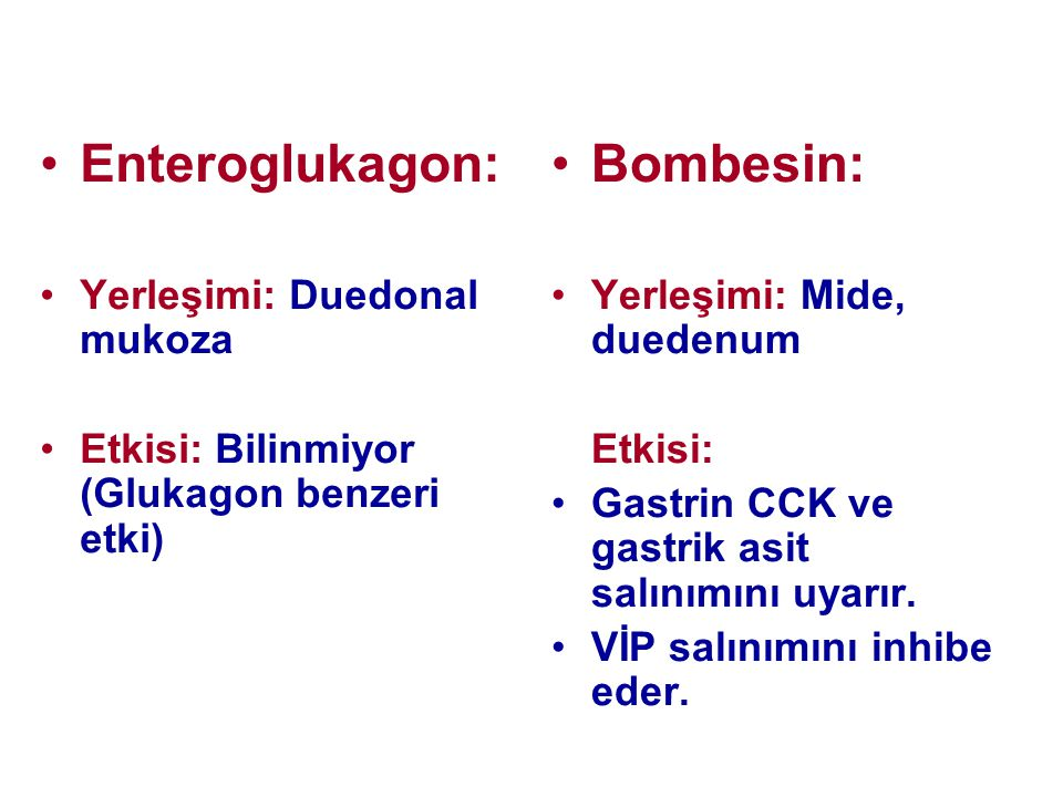 Enteroglukagon: Bombesin: Yerleşimi: Duedonal mukoza