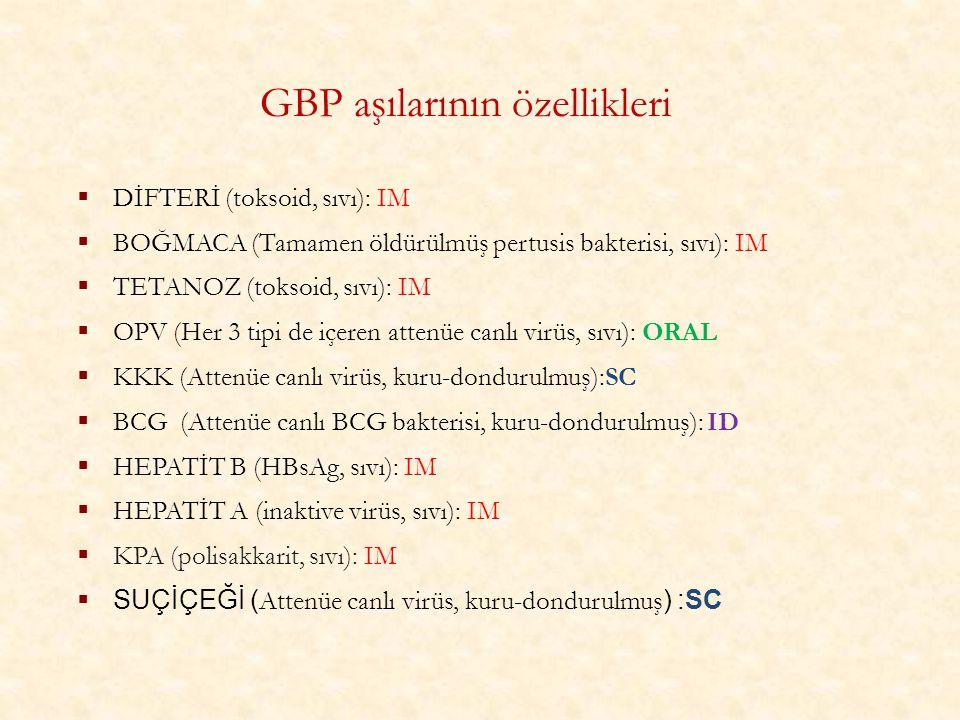 GBP aşılarının özellikleri