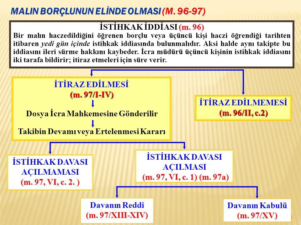 MALIN BORÇLUNUN ELİNDE OLMASI (m. 96-97)