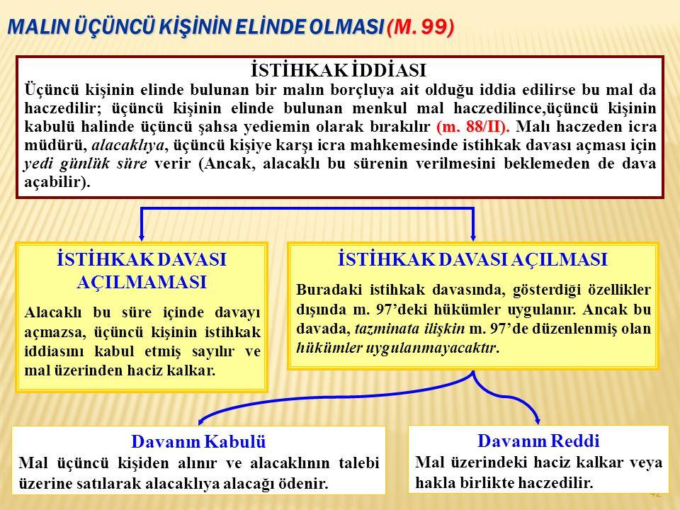 MALIN ÜÇÜNCÜ KİŞİNİN ELİNDE OLMASI (M. 99)