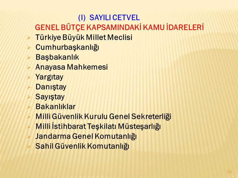 (I) SAYILI CETVEL GENEL BÜTÇE KAPSAMINDAKİ KAMU İDARELERİ. Türkiye Büyük Millet Meclisi. Cumhurbaşkanlığı.