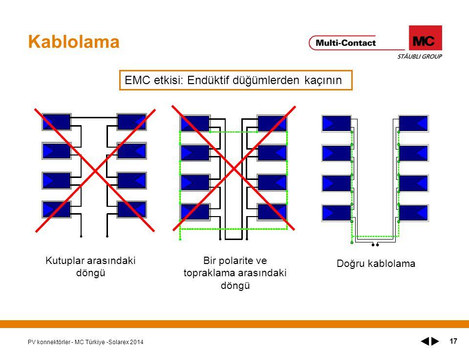 Kablolama EMC etkisi: Endüktif düğümlerden kaçının