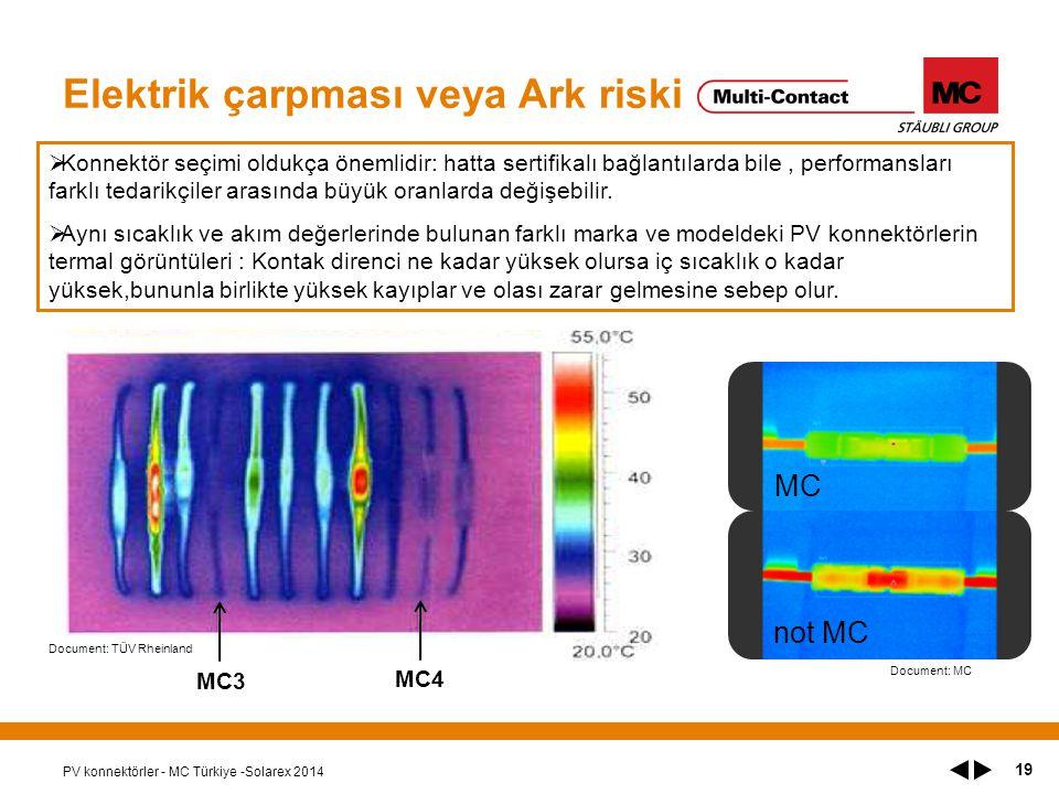 Elektrik çarpması veya Ark riski