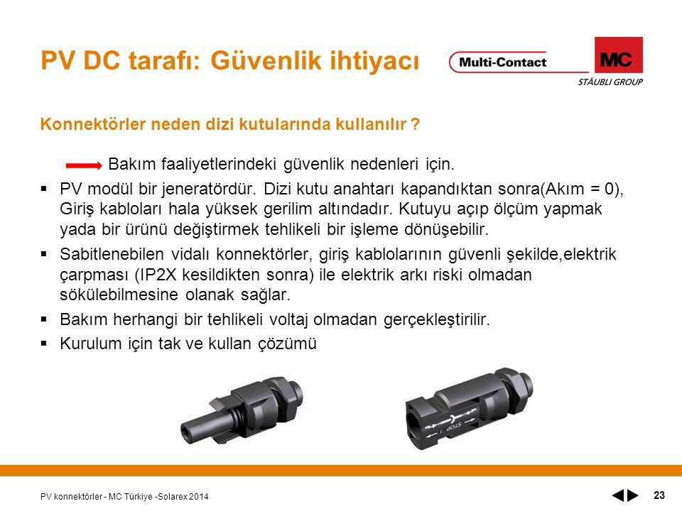 PV DC tarafı: Güvenlik ihtiyacı