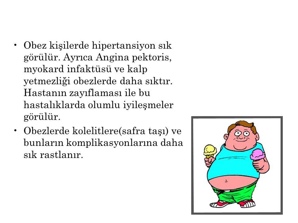 Obez kişilerde hipertansiyon sık görülür
