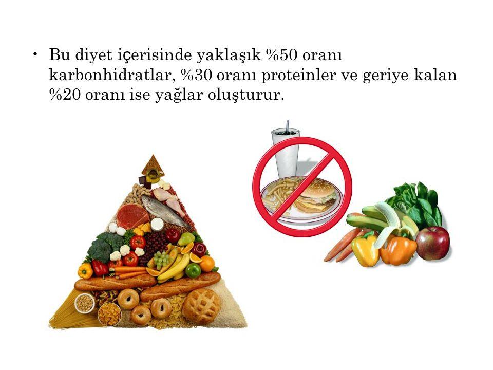 Bu diyet içerisinde yaklaşık %50 oranı karbonhidratlar, %30 oranı proteinler ve geriye kalan %20 oranı ise yağlar oluşturur.