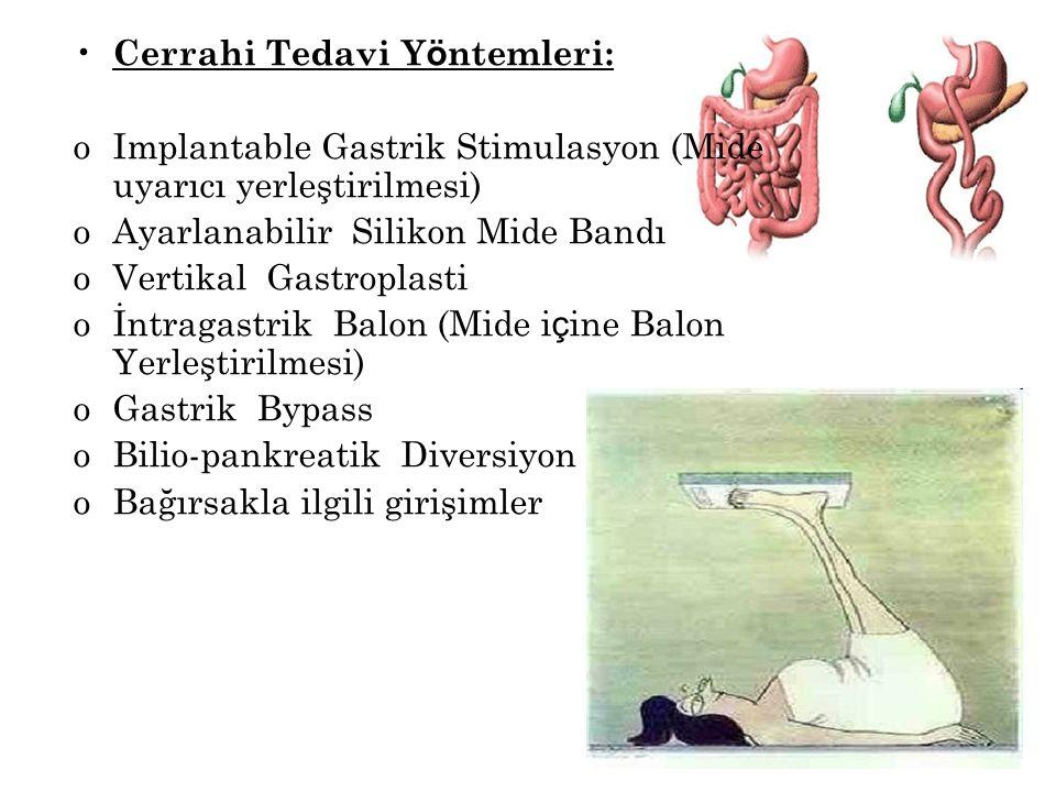 Cerrahi Tedavi Yöntemleri:
