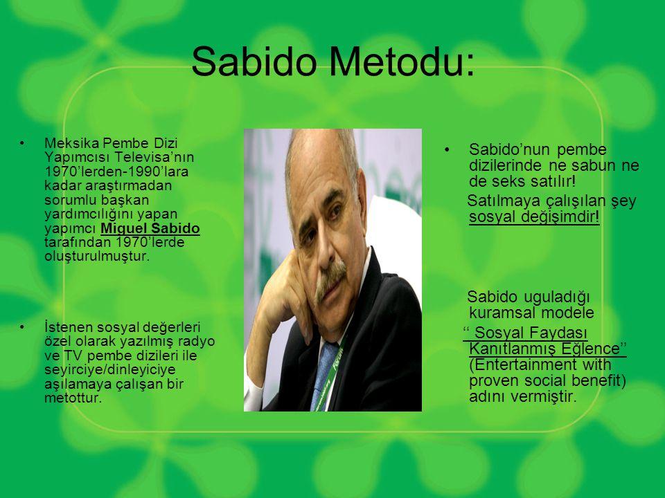 Sabido Metodu:
