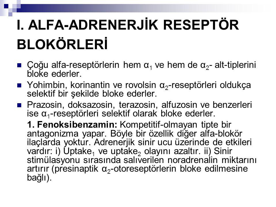 I. ALFA-ADRENERJİK RESEPTÖR BLOKÖRLERİ