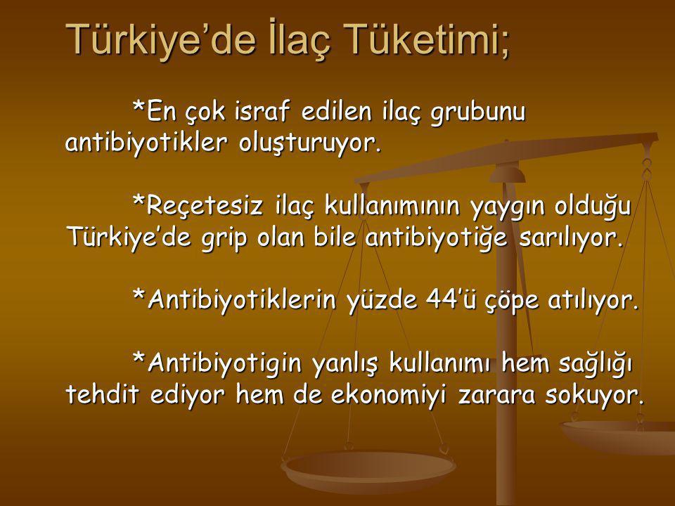 Türkiye'de İlaç Tüketimi;