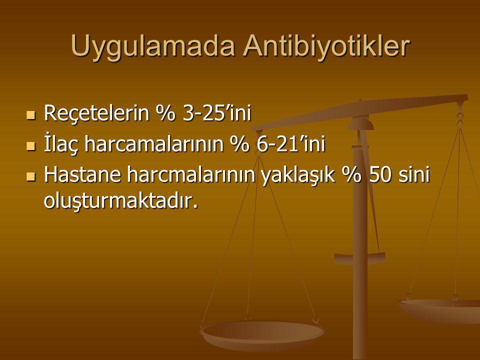 Uygulamada Antibiyotikler